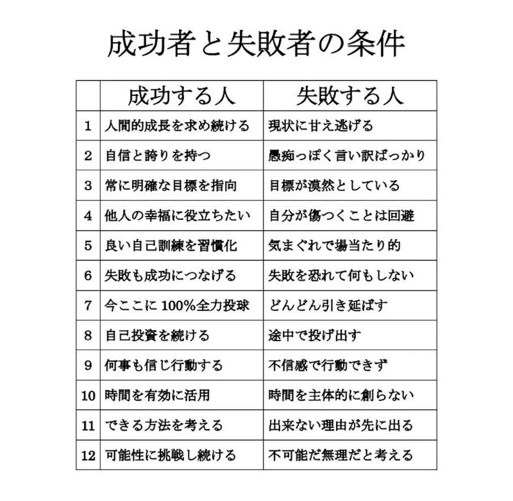 f:id:takuya3162:20161227113649j:image
