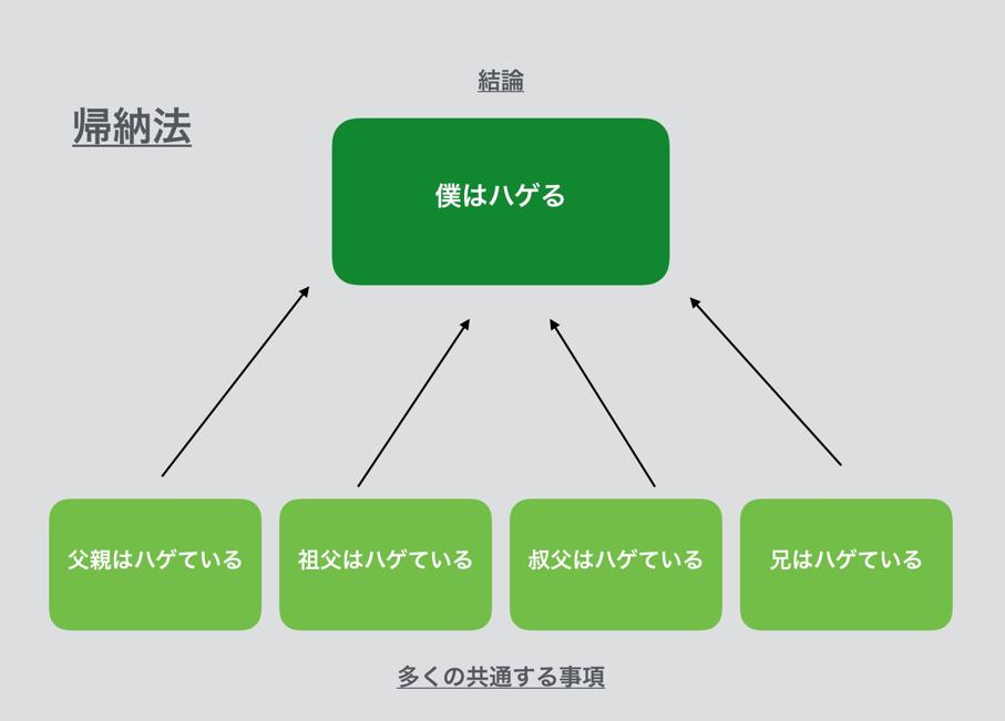 f:id:takuya3924:20160611180225p:plain