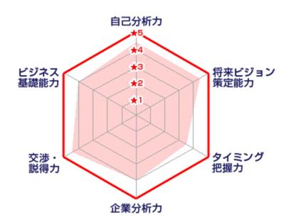 f:id:takuya3924:20161010015431p:plain