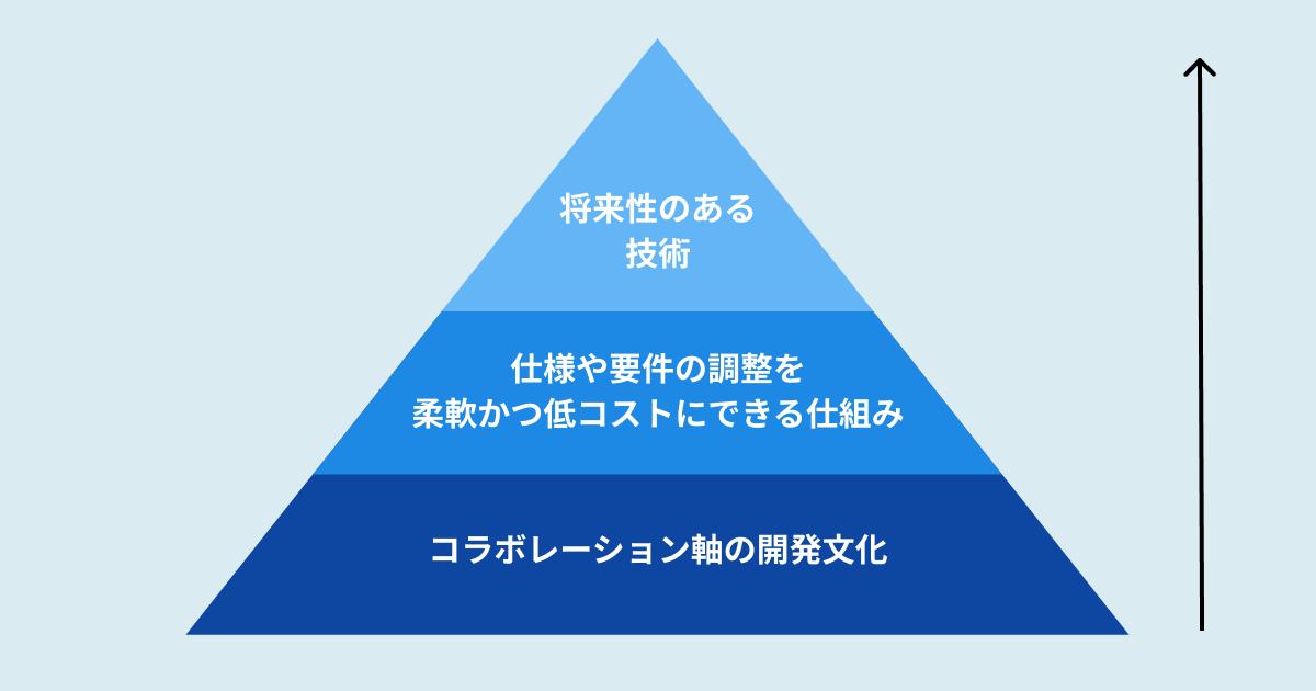 f:id:takuya510:20210917223118p:plain