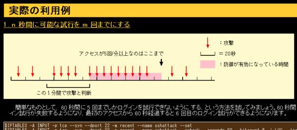 f:id:takuya_1st:20101008202651p:image