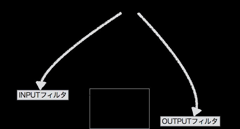 f:id:takuya_1st:20180103205551p:plain