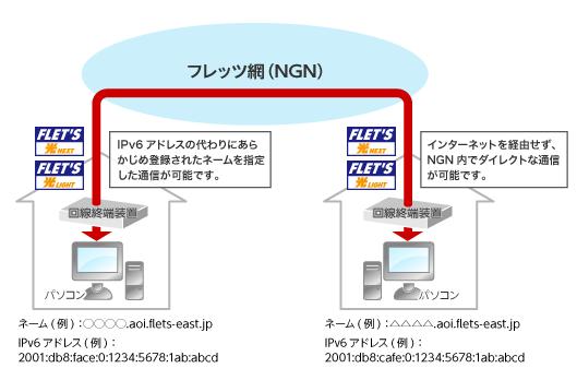 f:id:takuya_1st:20190506142217p:plain