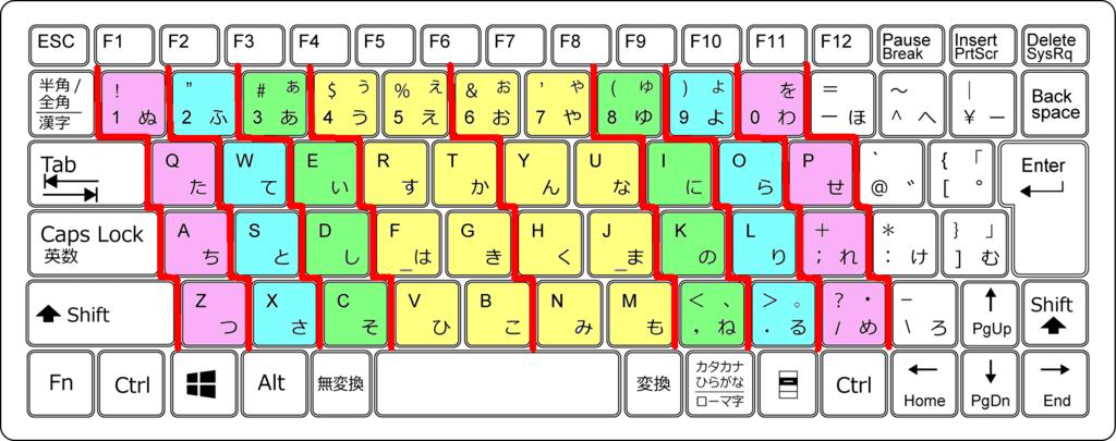 f:id:takuyaa66:20160924150202p:plain
