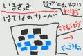 はてなのサーバーのイメージ(架空)