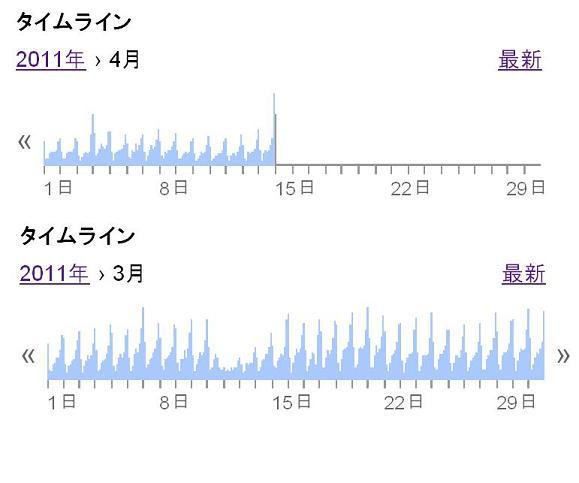 f:id:takuzo1213:20110415120313j:image