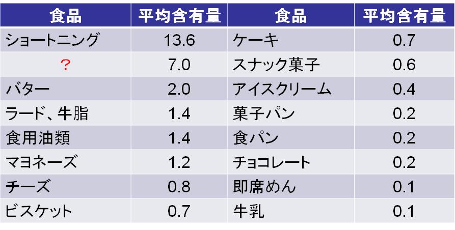 f:id:takyamamoto:20170405101840p:plain