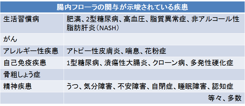 f:id:takyamamoto:20170406154052p:plain