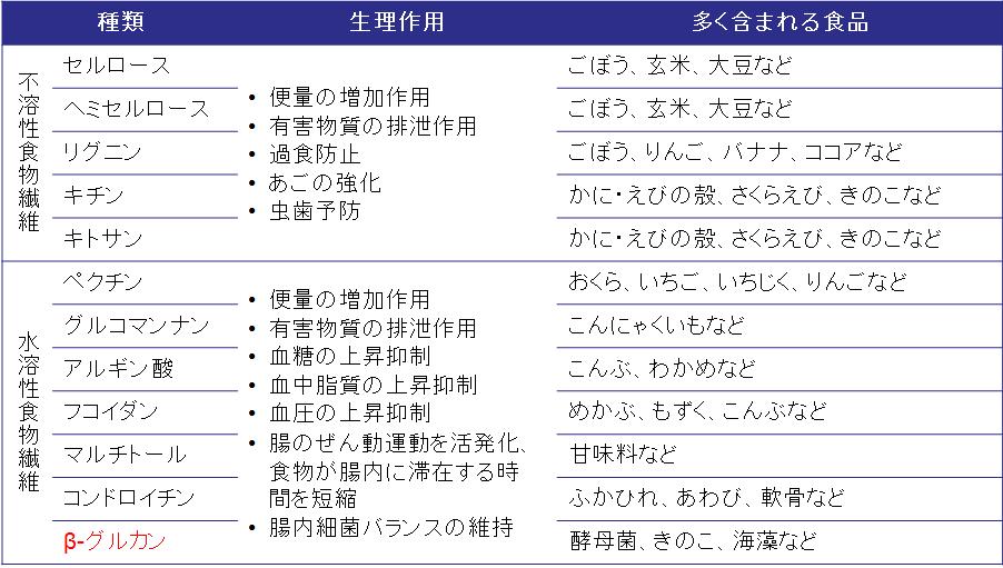 f:id:takyamamoto:20170411100630p:plain