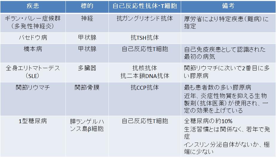 f:id:takyamamoto:20170412161523p:plain