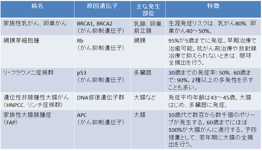 f:id:takyamamoto:20170516230859p:plain