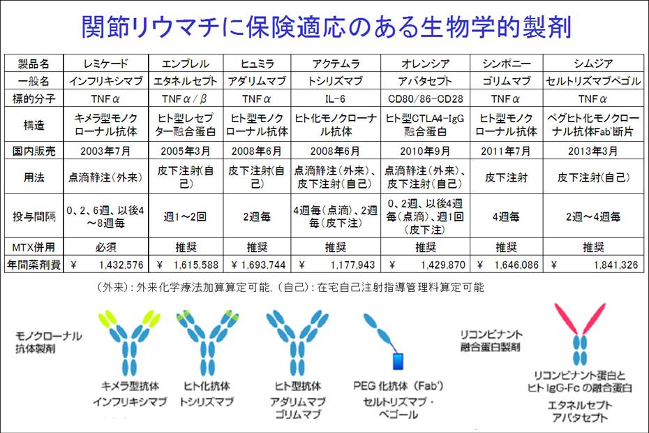 f:id:takyamamoto:20170608212218p:plain