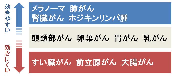 f:id:takyamamoto:20170614002343p:plain