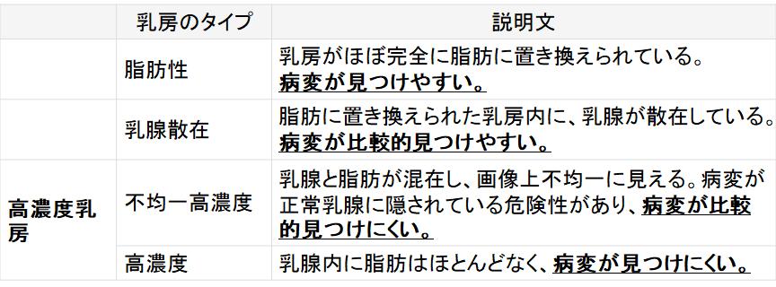 f:id:takyamamoto:20170821115940p:plain