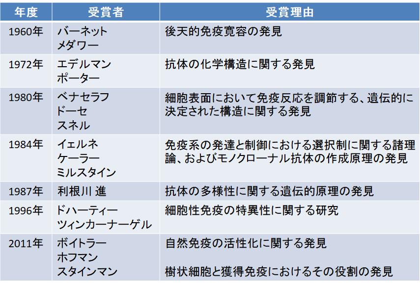 f:id:takyamamoto:20170925184917p:plain