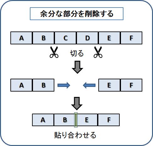 f:id:takyamamoto:20180126203118p:plain