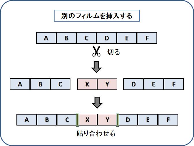 f:id:takyamamoto:20180126203132p:plain