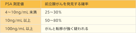 f:id:takyamamoto:20180217203039p:plain