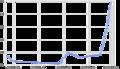グラフ(05-12-03)