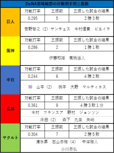 f:id:talex:20210123020935p:plain