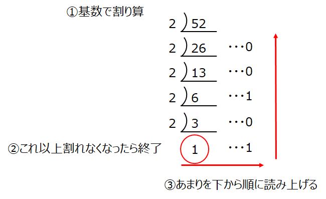 f:id:talosta:20210218224002p:plain