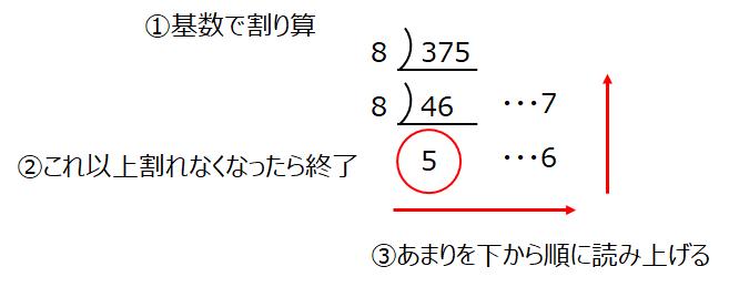 f:id:talosta:20210218224019p:plain