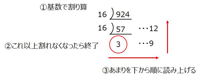 f:id:talosta:20210218224030p:plain