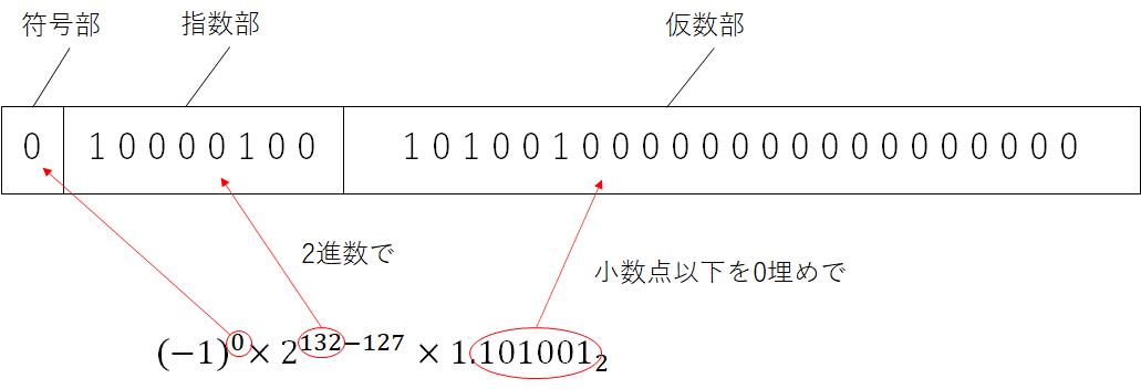 f:id:talosta:20210321183521p:plain