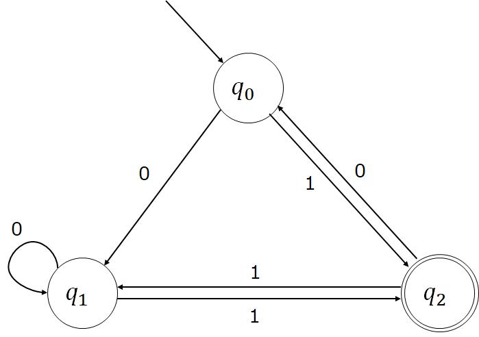 f:id:talosta:20210508100730p:plain