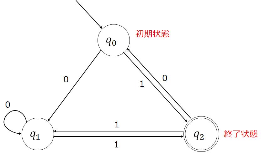 f:id:talosta:20210508100848p:plain
