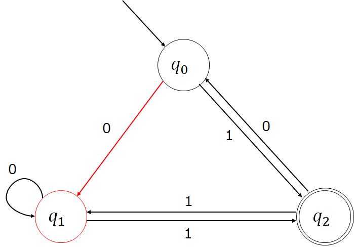 f:id:talosta:20210508103310p:plain