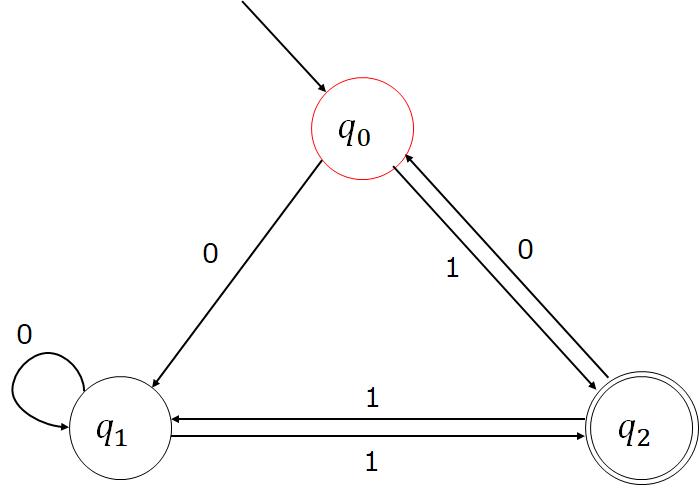 f:id:talosta:20210508103438p:plain