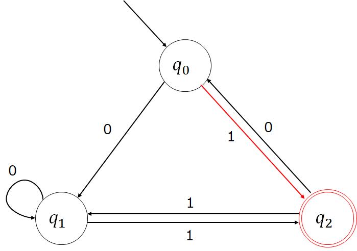 f:id:talosta:20210508103600p:plain