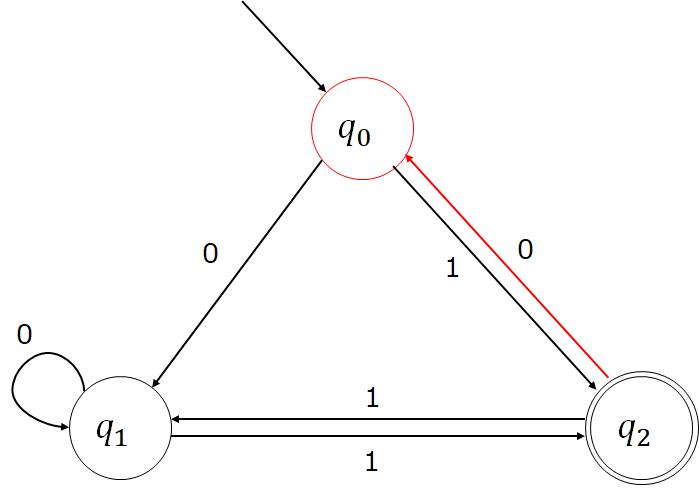 f:id:talosta:20210508103616p:plain