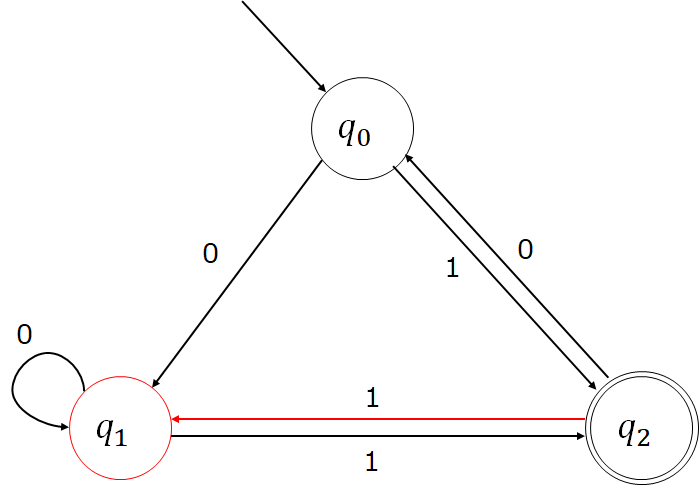 f:id:talosta:20210508103644p:plain