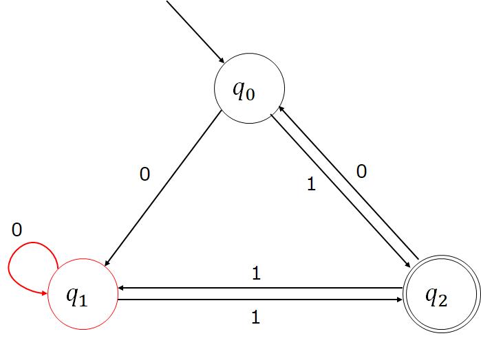f:id:talosta:20210508103701p:plain