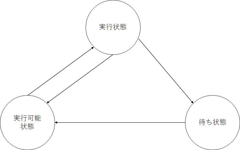 f:id:talosta:20210529100605p:plain