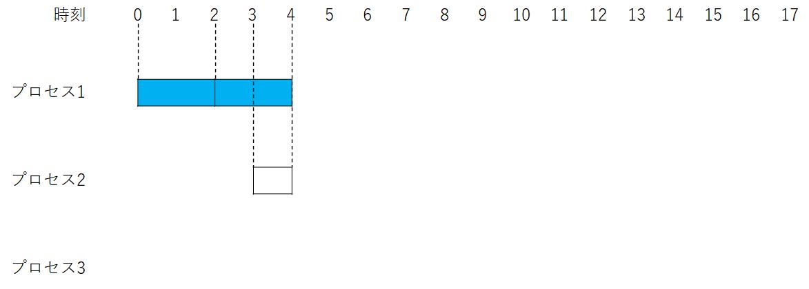 f:id:talosta:20210529111841p:plain