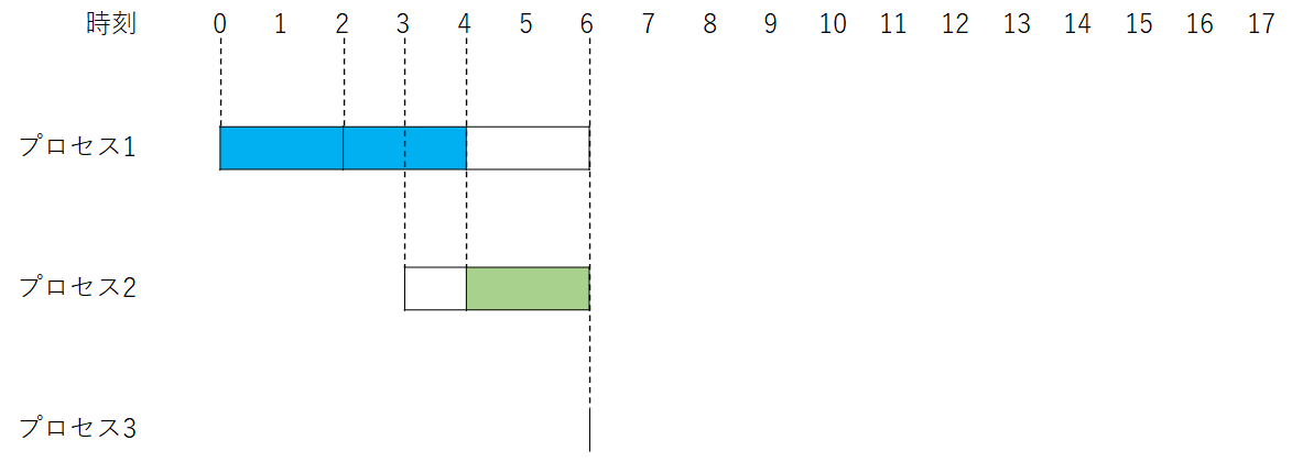 f:id:talosta:20210529112623p:plain