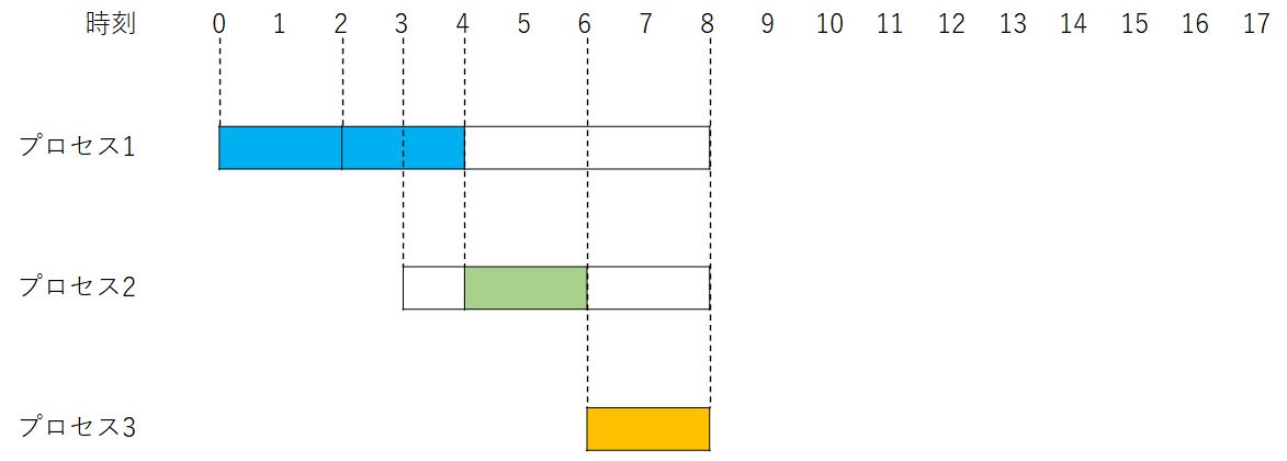 f:id:talosta:20210529113106p:plain