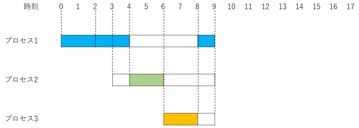 f:id:talosta:20210529113735p:plain