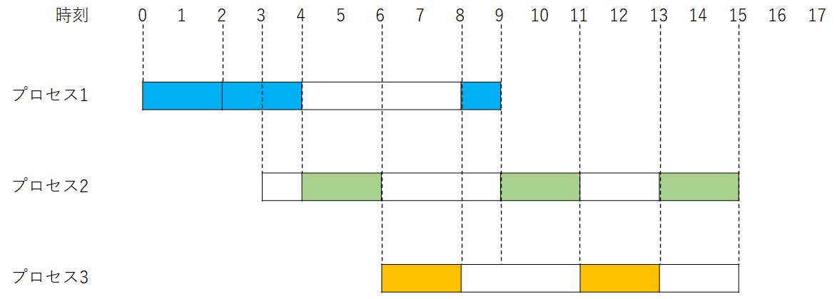 f:id:talosta:20210529114542p:plain