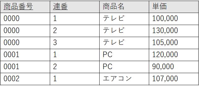 f:id:talosta:20210612100011p:plain