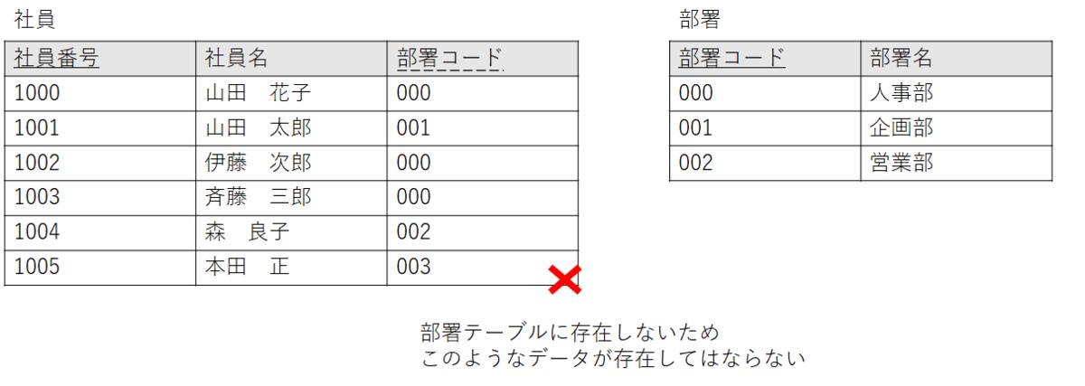 f:id:talosta:20210612102248p:plain