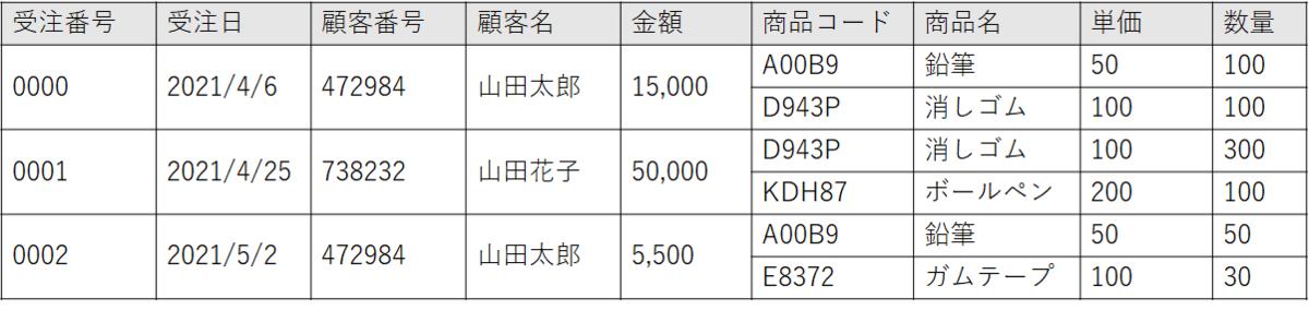 f:id:talosta:20210612104837p:plain