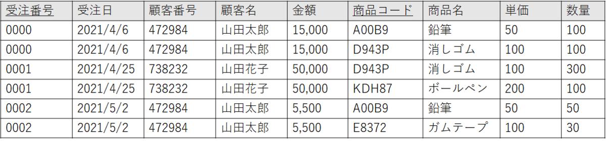 f:id:talosta:20210612105326p:plain