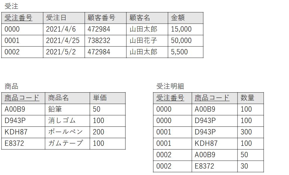 f:id:talosta:20210612111156p:plain