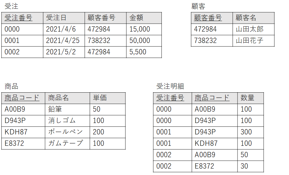 f:id:talosta:20210612112948p:plain