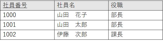 f:id:talosta:20210619120804p:plain