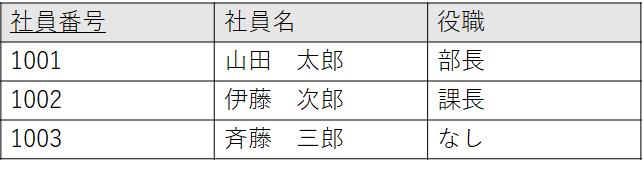f:id:talosta:20210619120847p:plain